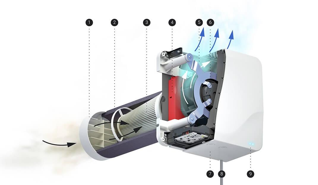 Бризер Tion Lite - Конструкция