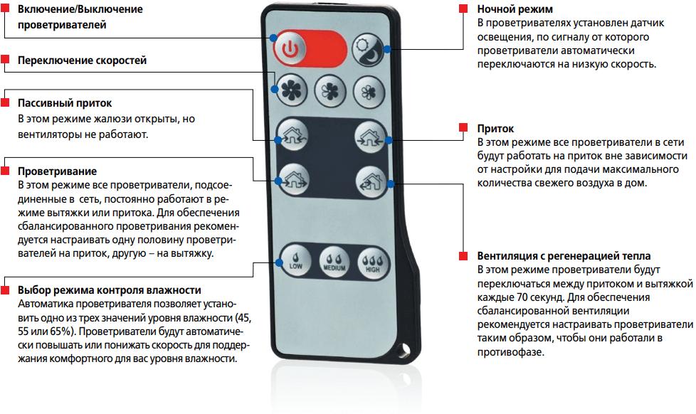 Проветриватель Вентс ТвинФреш Комфо РБ1-50 - Управление пультом