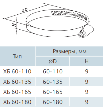 Хомут червячный из нержавеющей стали Вентс ХБ - Размеры