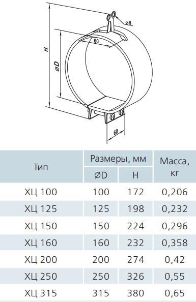 Хомут быстроразъемный металлический Вентс ХЦ - Размеры