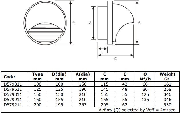 Колпак круглый из нержавеющей стали DEC D579L - Размеры