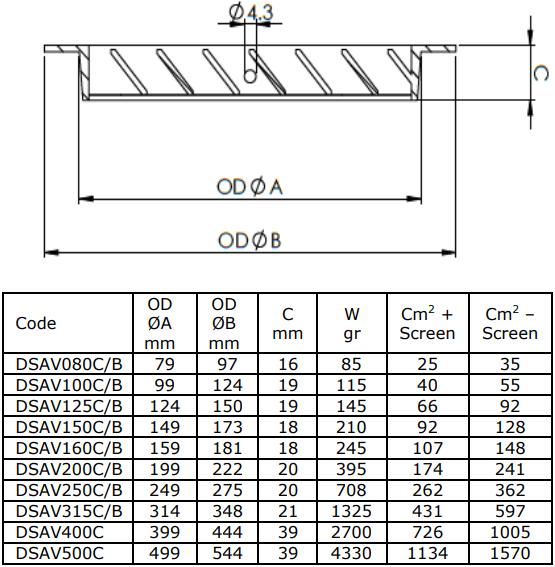 Вентиляционная решетка круглая алюминиевая DEC DSAV - Размеры
