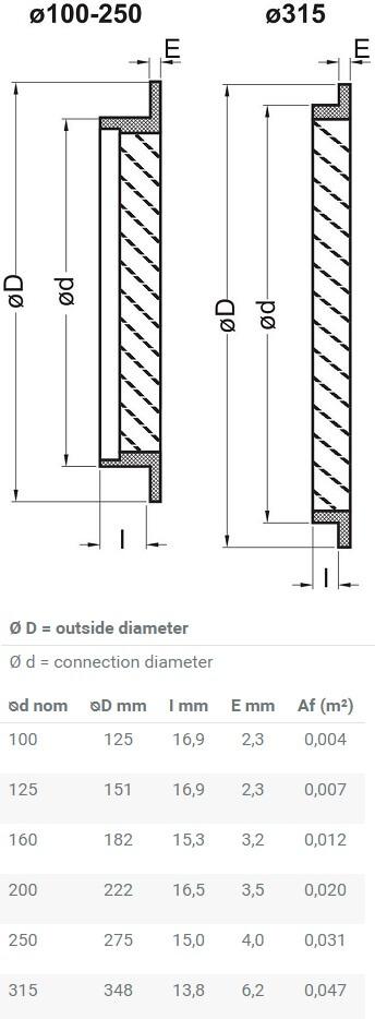 Systemair IGC - Размеры