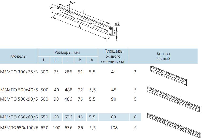 Дверная решетка прямоугольная металлическая Вентс МВМПО - Размеры
