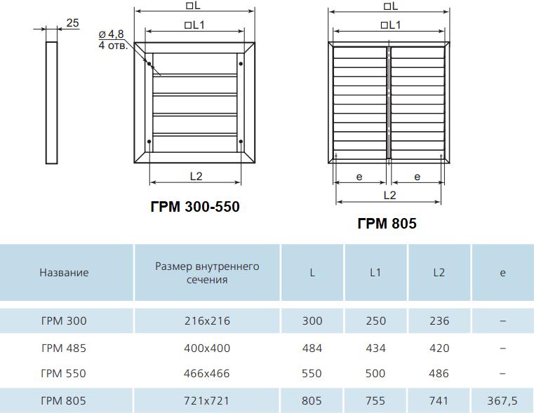 Гравитационная решетка квадратная металлическая Вентс ГРМ - Размеры
