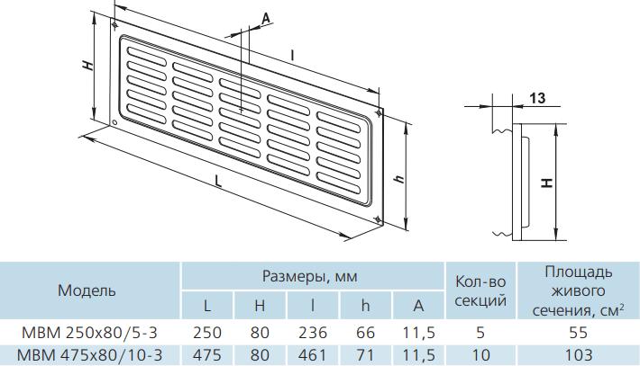 Дверная решетка прямоугольная металлическая Вентс МВМ - Размеры