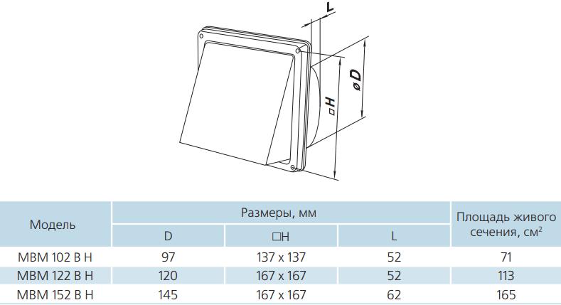 Колпак квадратный из нержавеющей стали Вентс МВМ В Н - Размеры