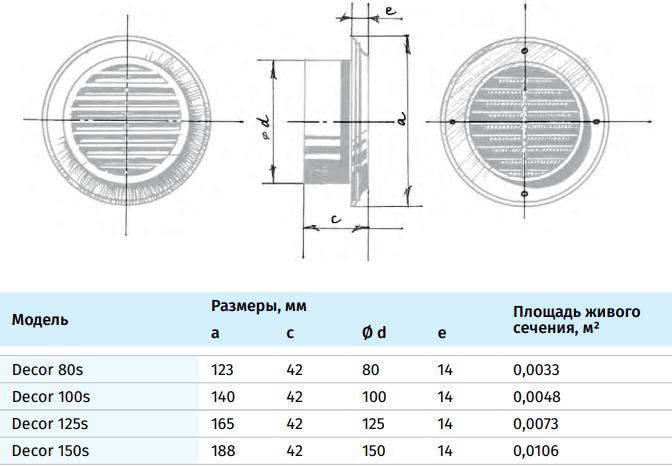 Вентиляционная решетка круглая пластиковая Blauberg Decor - Размеры