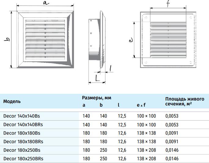 Вентиляционная решетка прямоугольная пластиковая Blauberg Decor - Размеры
