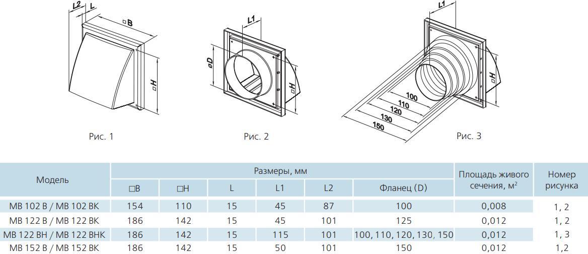 Вентиляционный колпак квадратный пластиковый Вентс МВ ВК, ВНК - Размеры