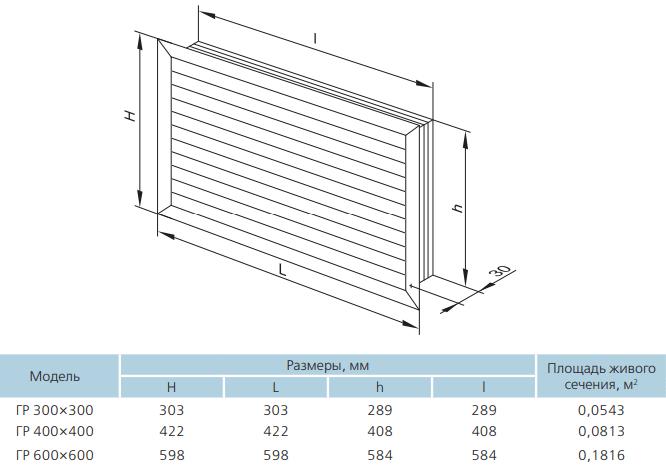 Гравитационная решетка квадратная пластиковая Вентс ГР - Размеры