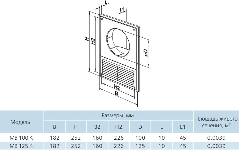 Вентиляционная решетка пластиковая с отверстием под воздуховод Вентс МВ Кс - Размеры