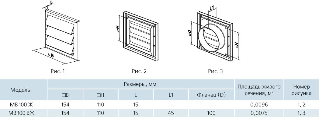Гравитационная решетка квадратная пластиковая Вентс МВ 100 Ж-ВЖ - Размеры