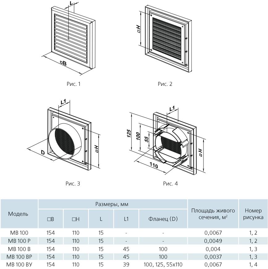 Разборная решетка квадратная пластиковая Вентс МВ 100 - Размеры