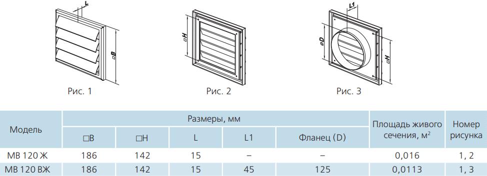 Гравитационная решетка квадратная пластиковая Вентс МВ 120 Ж-ВЖ - Размеры