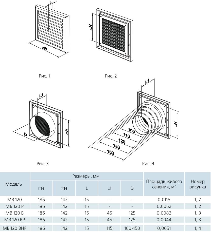 Разборная решетка квадратная пластиковая Вентс МВ 120 - Размеры