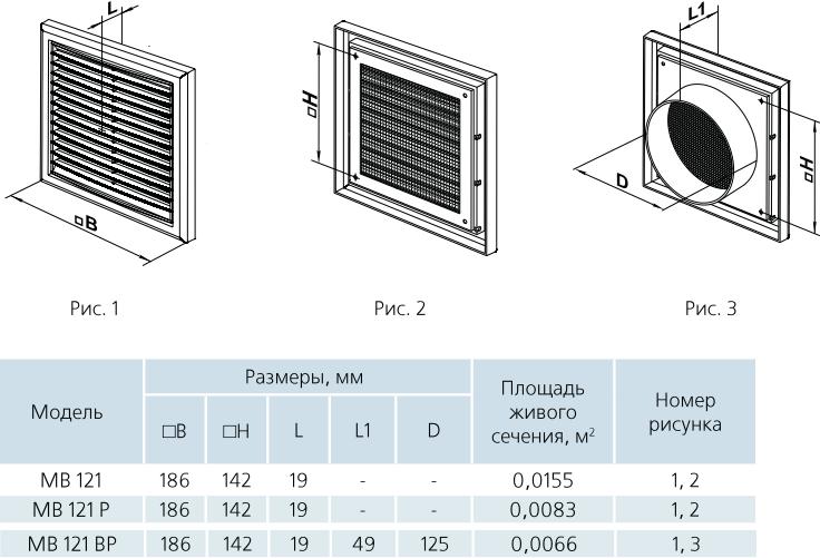 Разборная решетка квадратная пластиковая Вентс МВ 121 - Размеры