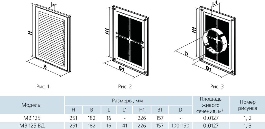 Разборная решетка прямоугольная пластиковая Вентс МВ 125 - Размеры