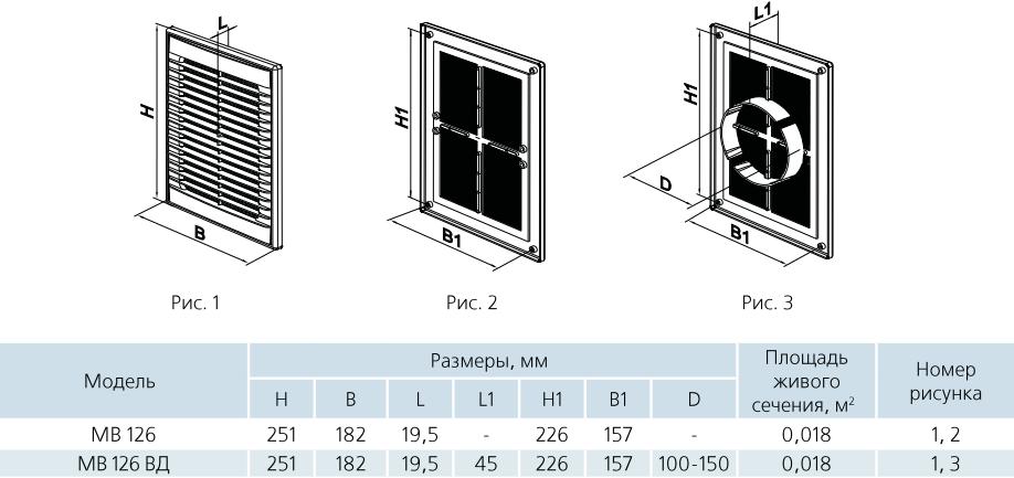 Разборная решетка прямоугольная пластиковая Вентс МВ 126 - Размеры
