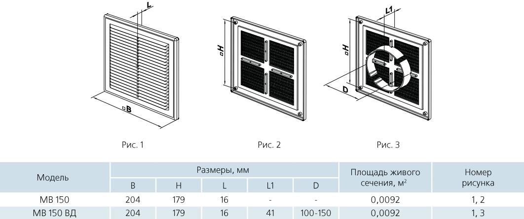 Разборная решетка квадратная пластиковая Вентс МВ 150 - Размеры