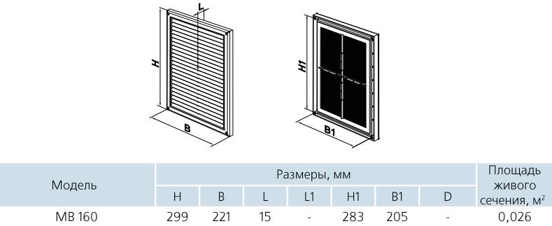 Разборная решетка прямоугольная пластиковая Вентс МВ 160 - Размеры