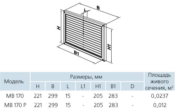 Разборная решетка прямоугольная пластиковая Вентс МВ 170 - Размеры