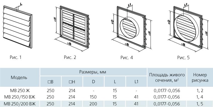 Гравитационная решетка квадратная пластиковая Вентс МВ 250 Ж-ВЖ - Размеры