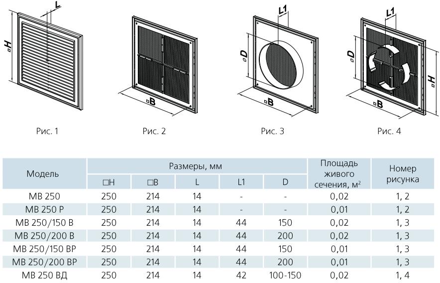 Разборная решетка квадратная пластиковая Вентс МВ 250 - Размеры