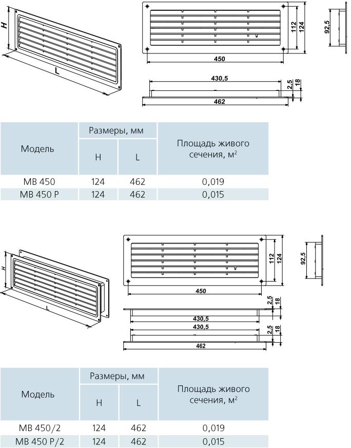 Дверная решетка прямоугольная пластиковая Вентс МВ 450 - Размеры