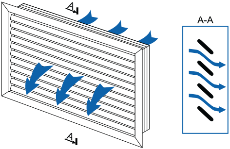 Радиаторная решетка пластиковая Вентс НУН-НГН - Распределение воздушного потока