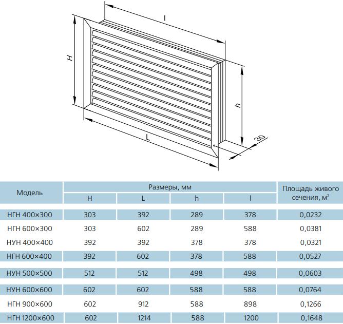 Радиаторная решетка пластиковая Вентс НУН-НГН - Размеры