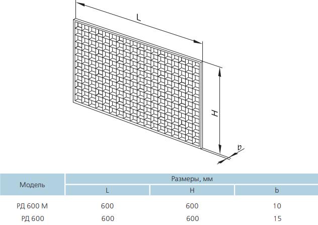 Потолочная решетка квадратная пластиковая Вентс РД 600 - Размеры