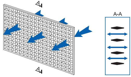 Потолочная решетка квадратная пластиковая Вентс РД 600 - Распределение воздушного потока