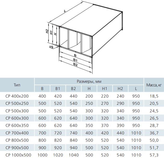 Шумоглушитель пластинчатый прямоугольный Вентс СР - Размеры