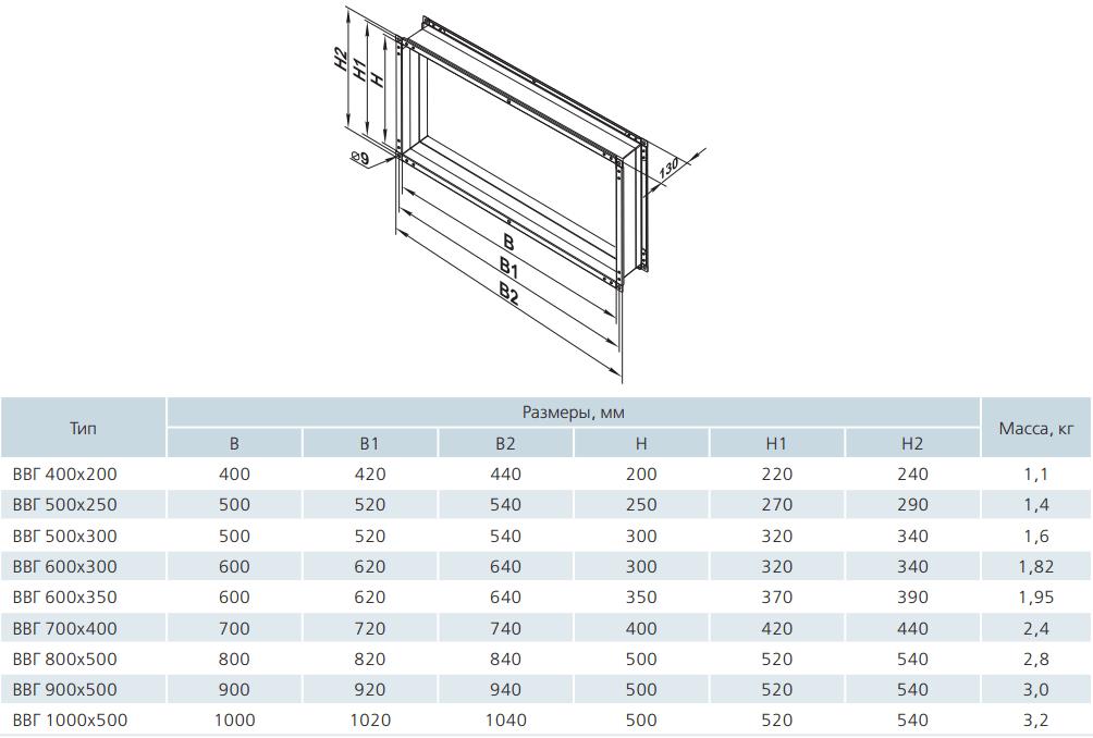 Гибкая вставка вентиляционная прямоугольная Вентс ВВГ - Размеры