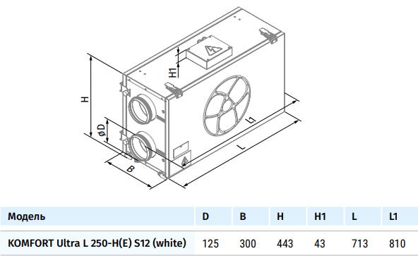 Приточно-вытяжная установка Blauberg Komfort Ultra L250 - Размеры