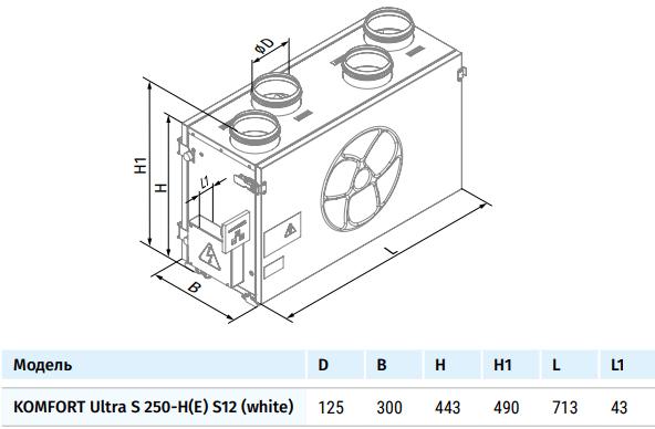 Приточно-вытяжная установка Blauberg Komfort Ultra S250 - Размеры