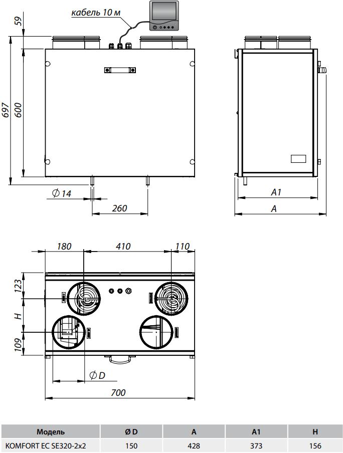 Blauberg Komfort EC SE320-2x2 - Размеры