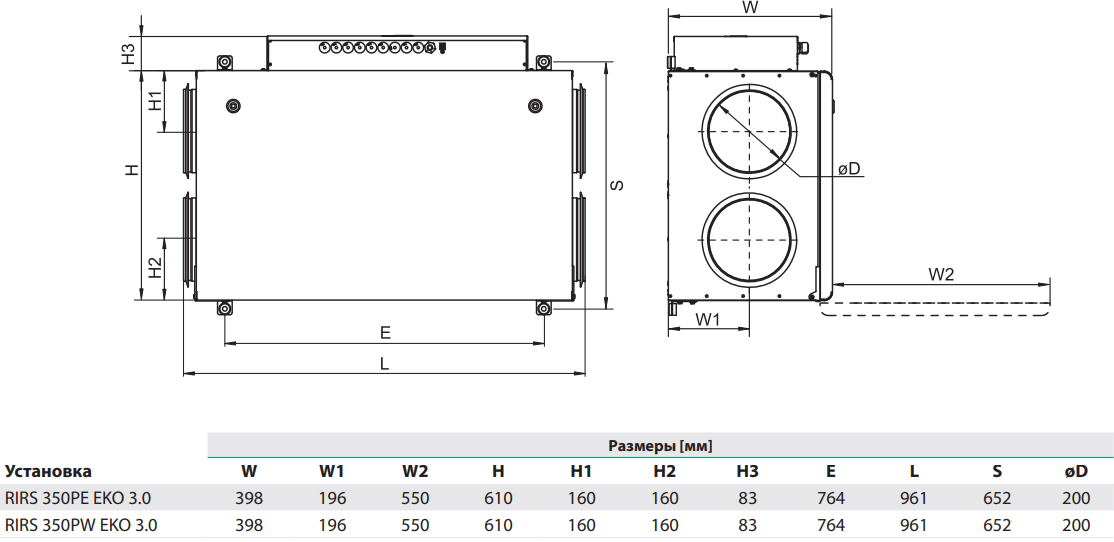 Приточно-вытяжная установка Salda RIRS 350 PE/PW EKO 3.0 - Размеры