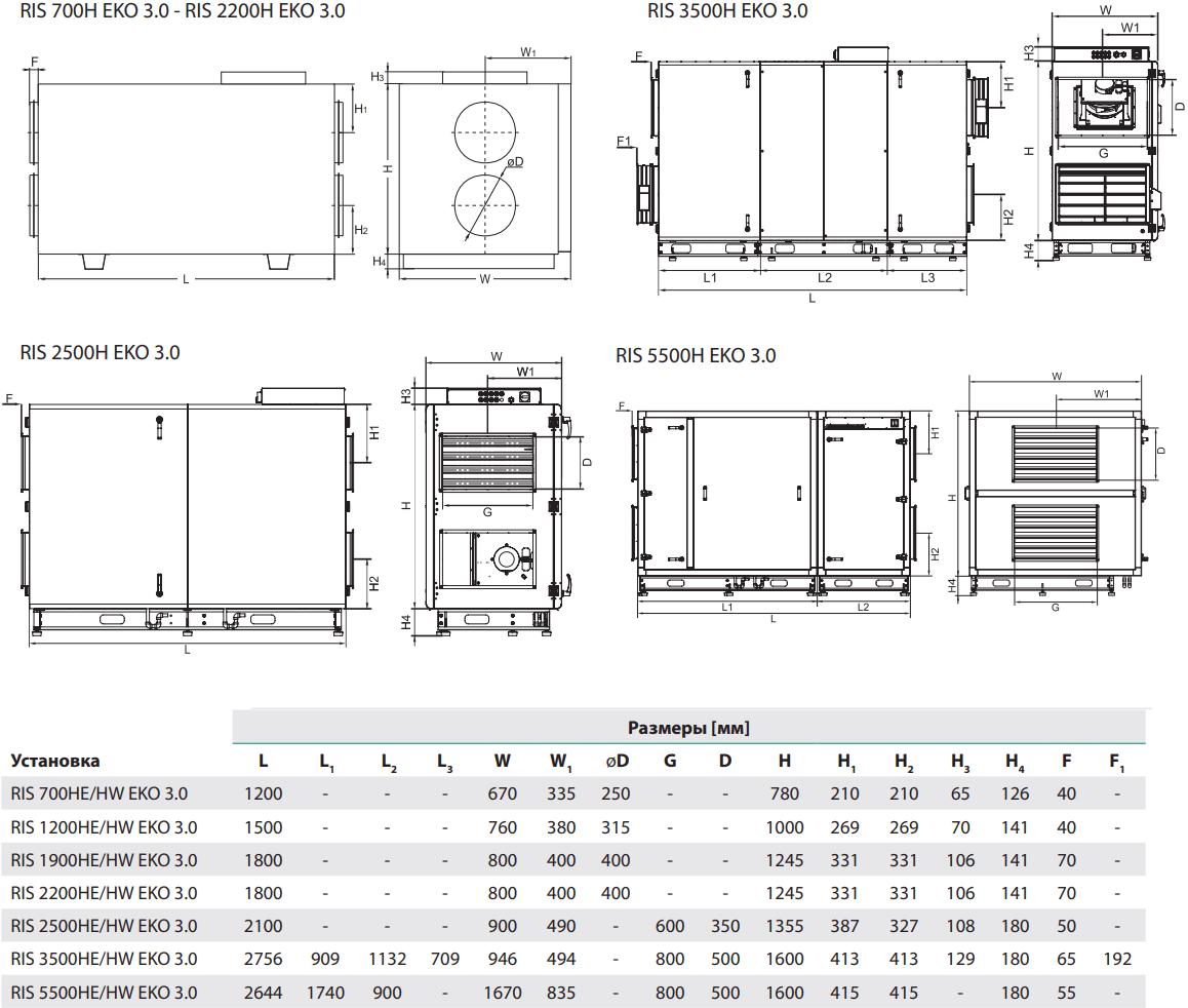 Приточно-вытяжная установка Salda RIS H EKO 3.0 - Размеры