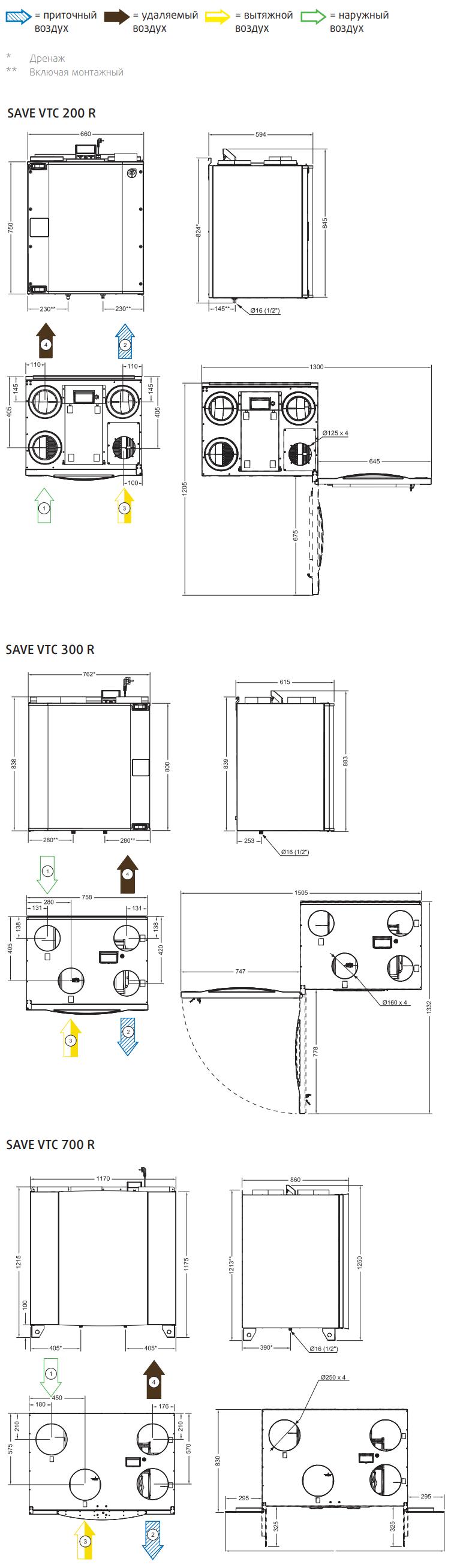 Приточно-вытяжная установка Systemair SAVE VTC - Размеры