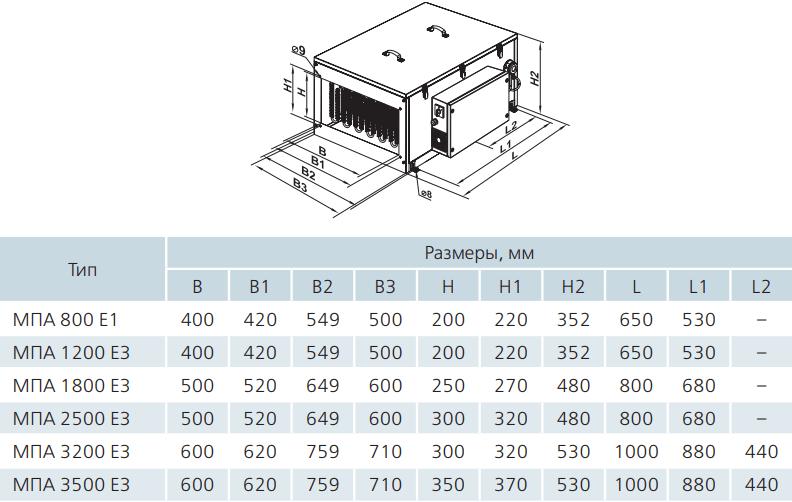 Приточная установка Вентс МПА Е - Размеры