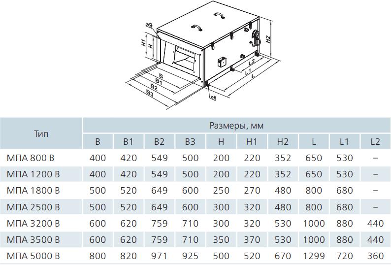 Приточная установка Вентс МПА В - Размеры