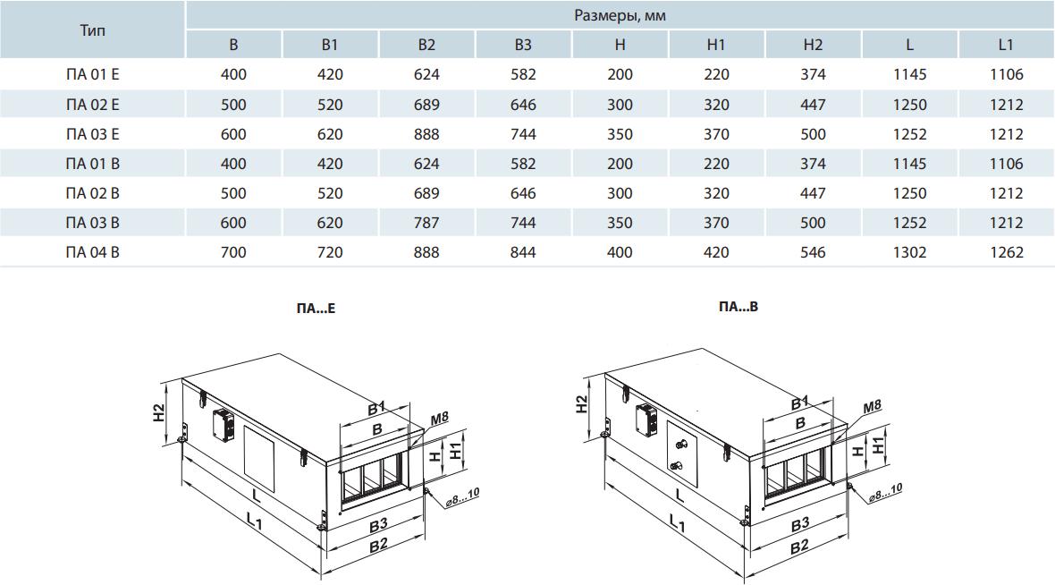 Приточная установка Вентс ПА - Размеры