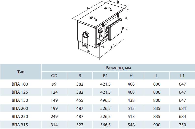 Приточная установка Вентс ВПА - Размеры