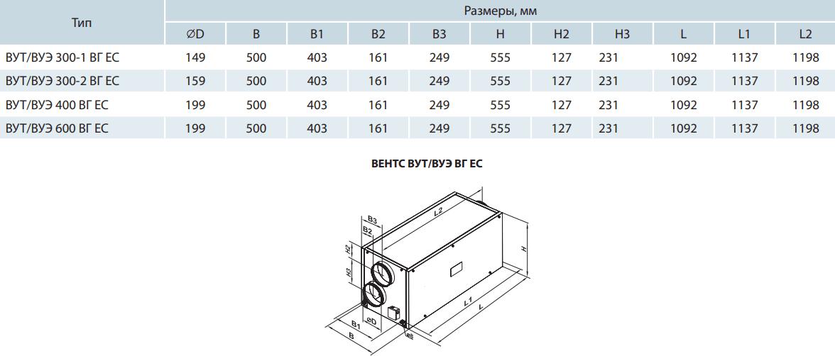 Приточно-вытяжная установка Вентс ВУЭ ВГ ЕС - Размеры