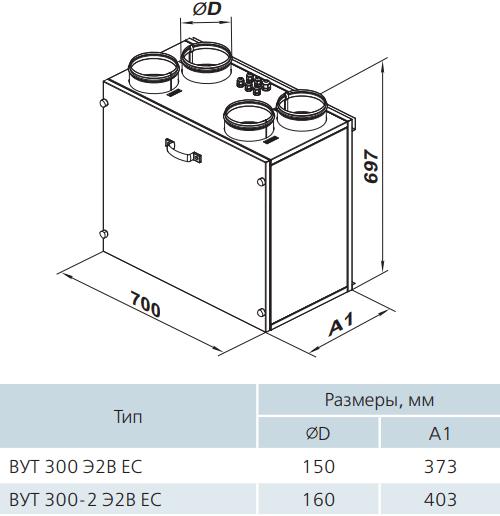 Приточно-вытяжная установка Вентс ВУТ 300 Э2В ЕС - Размеры