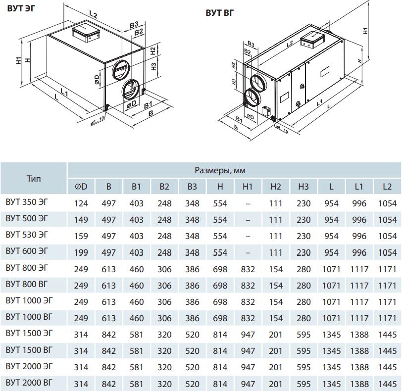 Приточно-вытяжная установка Вентс ВУТ ЭГ/ВГ - Размеры