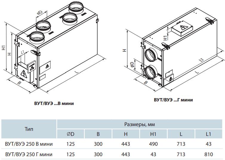 Приточно-вытяжная установка Вентс ВУТ/ВУЭ 250 В/Г мини - Размеры