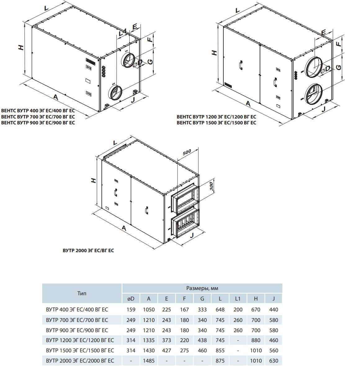 Приточно-вытяжная установка Вентс ВУТР ЭГ/ВГ ЕС - Размеры